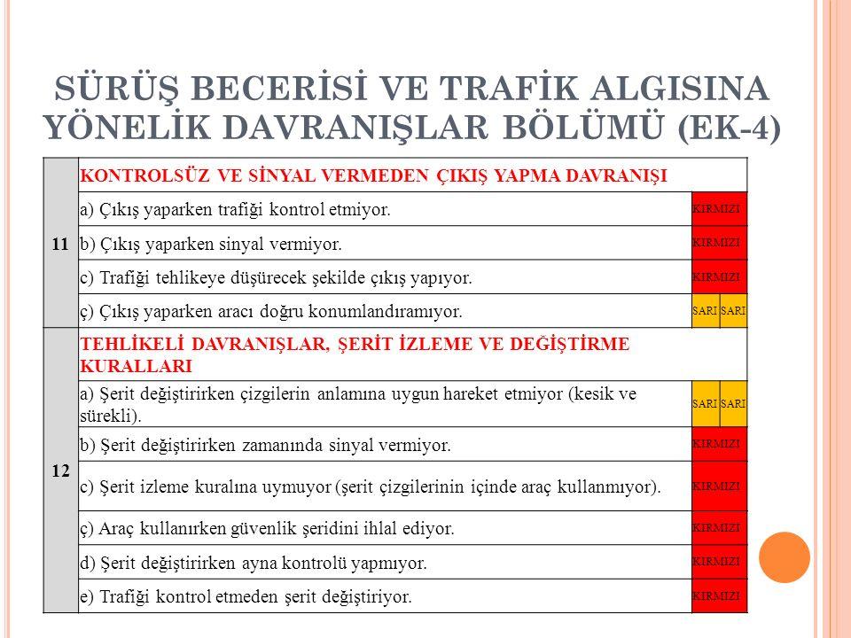 SÜRÜŞ BECERİSİ VE TRAFİK ALGISINA YÖNELİK DAVRANIŞLAR BÖLÜMÜ (EK-4) 11 KONTROLSÜZ VE SİNYAL VERMEDEN ÇIKIŞ YAPMA DAVRANIŞI a) Çıkış yaparken trafiği kontrol etmiyor.