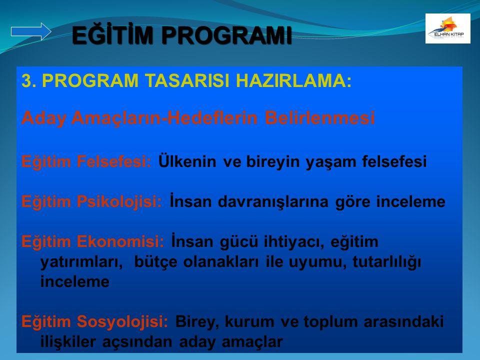 3. PROGRAM TASARISI HAZIRLAMA: Aday Amaçların-Hedeflerin Belirlenmesi Eğitim Felsefesi: Ülkenin ve bireyin yaşam felsefesi Eğitim Psikolojisi: İnsan d