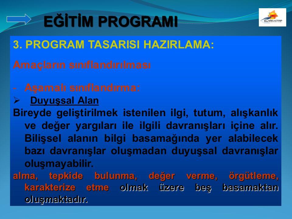 3. PROGRAM TASARISI HAZIRLAMA: Amaçların sınıflandırılması - -Aşamalı sınıflandırma:   Duyuşsal Alan Bireyde geliştirilmek istenilen ilgi, tutum, al