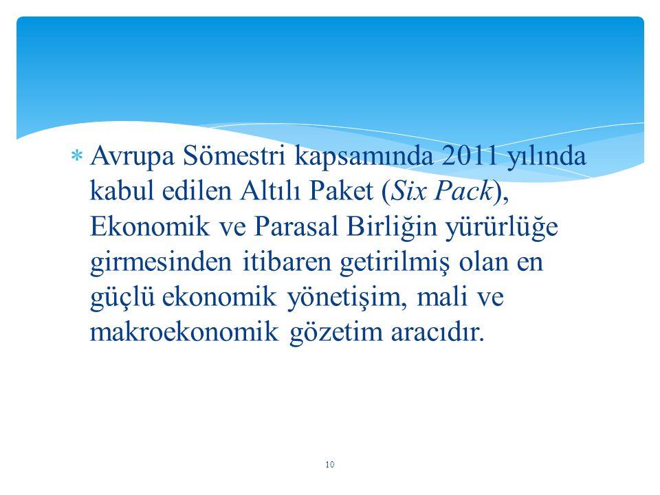  Avrupa Sömestri kapsamında 2011 yılında kabul edilen Altılı Paket (Six Pack), Ekonomik ve Parasal Birliğin yürürlüğe girmesinden itibaren getirilmiş