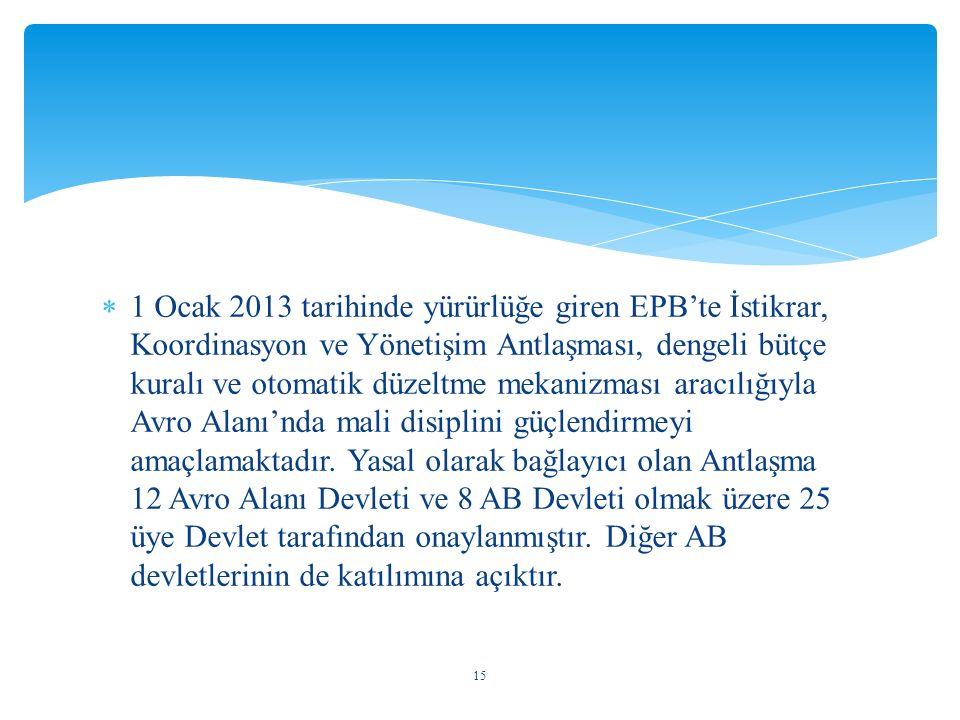  1 Ocak 2013 tarihinde yürürlüğe giren EPB'te İstikrar, Koordinasyon ve Yönetişim Antlaşması, dengeli bütçe kuralı ve otomatik düzeltme mekanizması aracılığıyla Avro Alanı'nda mali disiplini güçlendirmeyi amaçlamaktadır.