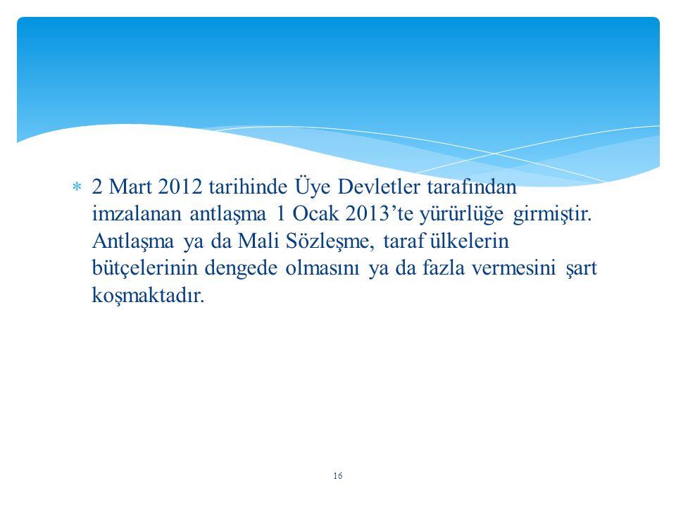 2 Mart 2012 tarihinde Üye Devletler tarafından imzalanan antlaşma 1 Ocak 2013'te yürürlüğe girmiştir. Antlaşma ya da Mali Sözleşme, taraf ülkelerin