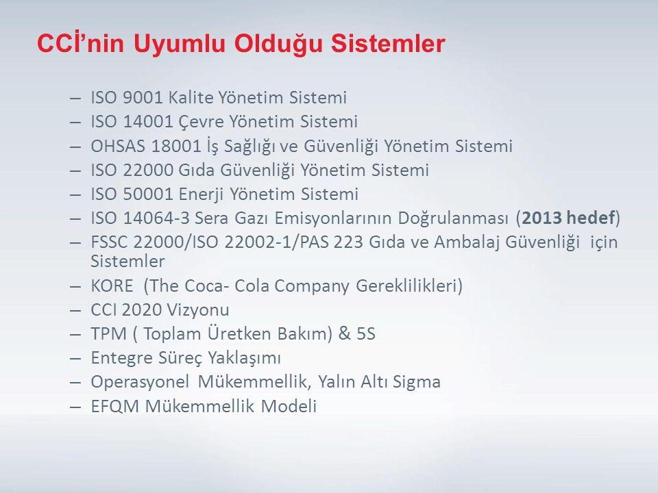 – ISO 9001 Kalite Yönetim Sistemi – ISO 14001 Çevre Yönetim Sistemi – OHSAS 18001 İş Sağlığı ve Güvenliği Yönetim Sistemi – ISO 22000 Gıda Güvenliği Yönetim Sistemi – ISO 50001 Enerji Yönetim Sistemi – ISO 14064-3 Sera Gazı Emisyonlarının Doğrulanması (2013 hedef) – FSSC 22000/ISO 22002-1/PAS 223 Gıda ve Ambalaj Güvenliği için Sistemler – KORE (The Coca- Cola Company Gereklilikleri) – CCI 2020 Vizyonu – TPM ( Toplam Üretken Bakım) & 5S – Entegre Süreç Yaklaşımı – Operasyonel Mükemmellik, Yalın Altı Sigma – EFQM Mükemmellik Modeli CCİ'nin Uyumlu Olduğu Sistemler