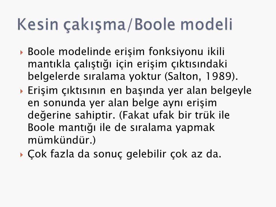  Boole modelinde erişim fonksiyonu ikili mantıkla çalıştığı için erişim çıktısındaki belgelerde sıralama yoktur (Salton, 1989).