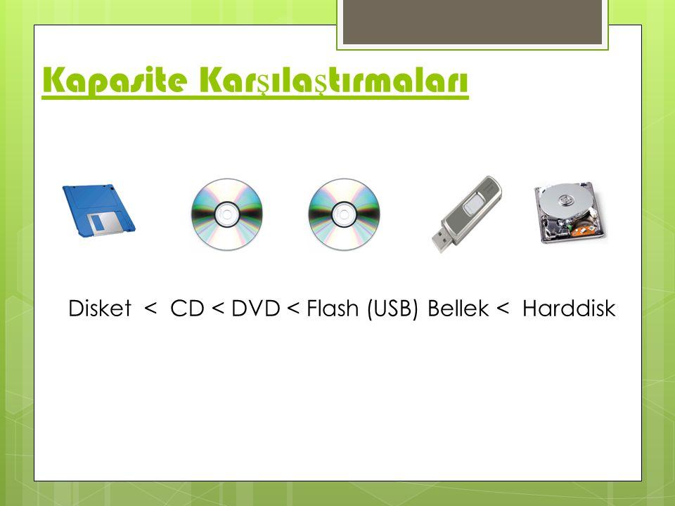 Kapasite Kar ş ıla ş tırmaları Disket < CD < DVD < Flash (USB) Bellek < Harddisk