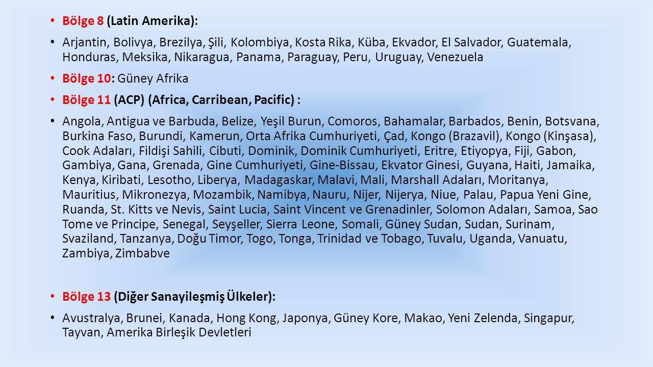 Bölge 8 (Latin Amerika): Arjantin, Bolivya, Brezilya, Şili, Kolombiya, Kosta Rika, Küba, Ekvador, El Salvador, Guatemala, Honduras, Meksika, Nikaragua