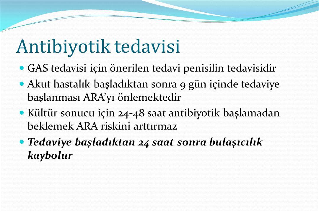 AKUT ROMATİZMAL ATEŞ TEDAVİ Antibiyotik tedavisi (Streptokok infeksiyonunun tedavisi) Antienflamatuvar tedavi Destek tedavisi