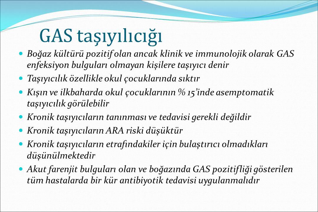 Tedavide başarısızlık Uygun tedaviden sonra GAS pozitifliği devam eden ancak asemptomatik olan hastalarda kendisinde veya ailesinde ARA öyküsü yoksa tekrar tedavi vermek gerekmez Tedaviden sonra semptomatik olan ve GAS pozitifliği bulunan vakalarda ikinci kür tedavi verilebilir Bu amaçla dar spektrumlu sefalosporinler, klindamisin, amoksisilin-klavulinik asit ve penisilin ile rifampisin kombinasyonu kullanılabilir