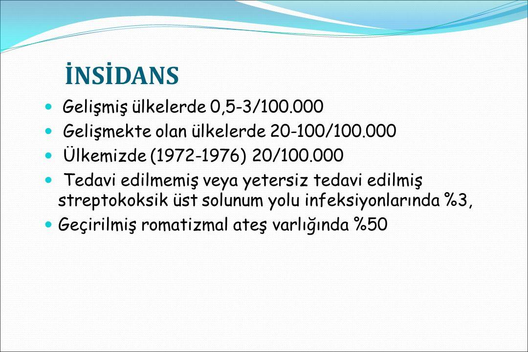 Boğaz kültürü GAS enfeksiyonu için standart kriterdir GAS farenjitli hastaların asemptomatik aile bireylerini taramak öneril me mektedir.