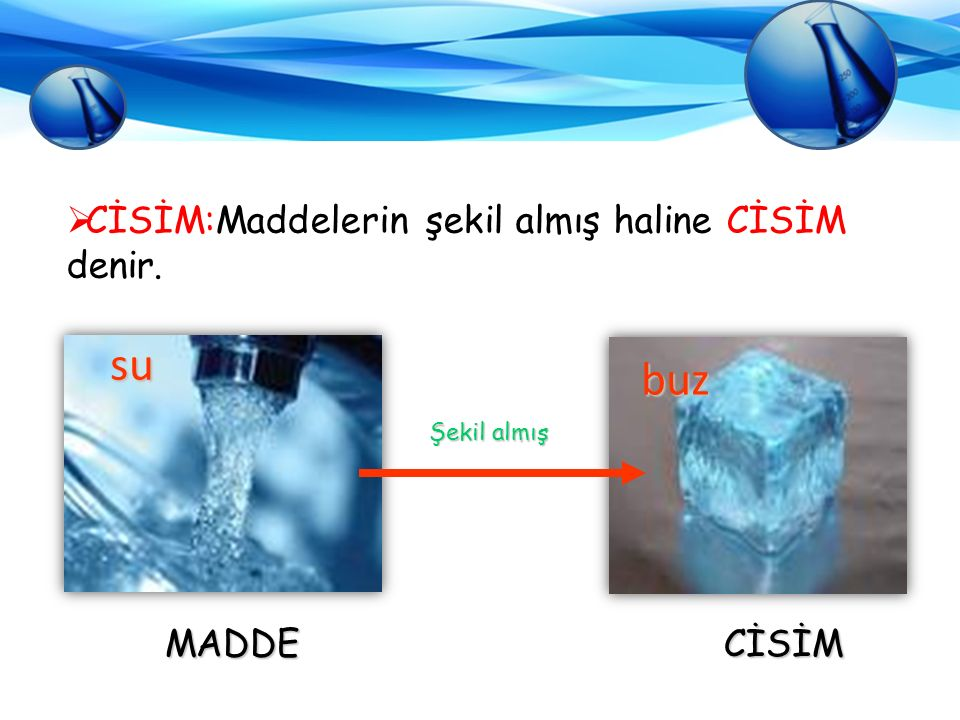 su buz MADDECİSİM  CİSİM:Maddelerin şekil almış haline CİSİM denir.