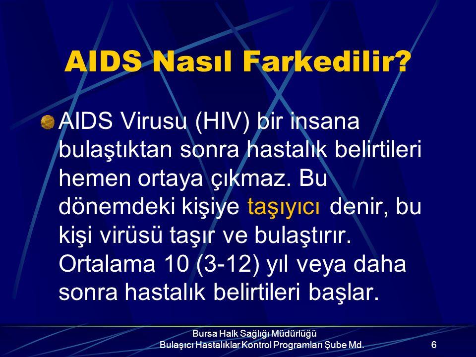 Bursa HalklSağlığı Müdürlüğü Bulaşıcı Hastalıklar Kontrol Programları Şube Md.5