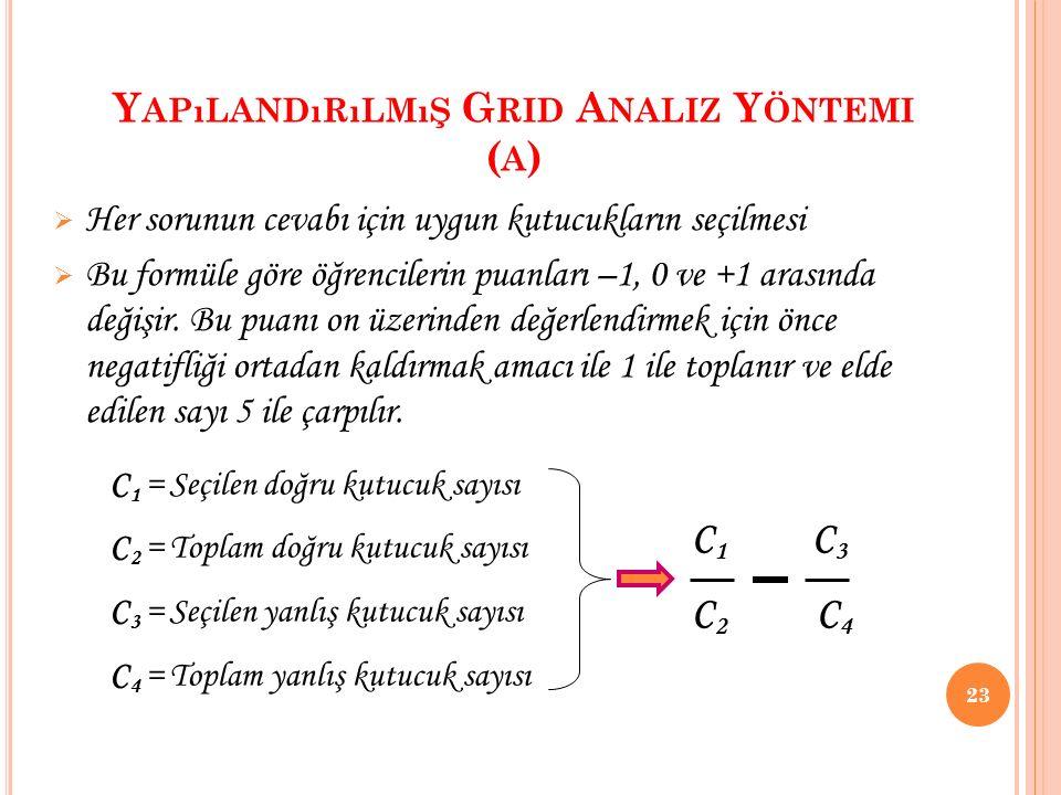 Y APıLANDıRıLMıŞ G RID A NALIZ Y ÖNTEMI ( A )  Her sorunun cevabı için uygun kutucukların seçilmesi  Bu formüle göre öğrencilerin puanları –1, 0 ve
