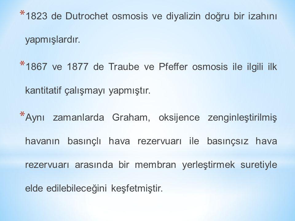 * 1823 de Dutrochet osmosis ve diyalizin doğru bir izahını yapmışlardır. * 1867 ve 1877 de Traube ve Pfeffer osmosis ile ilgili ilk kantitatif çalışma