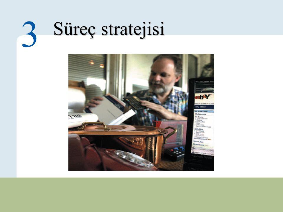 3 – 1 Copyright © 2010 Pearson Education, Inc. Publishing as Prentice Hall. Süreç stratejisi 3