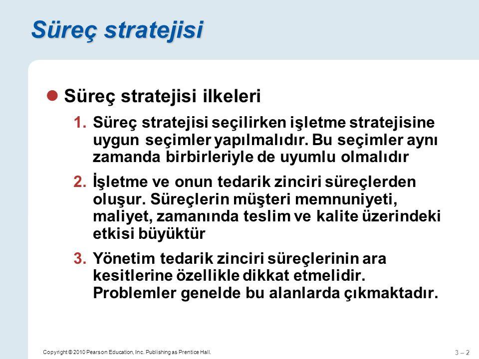 3 – 2 Copyright © 2010 Pearson Education, Inc. Publishing as Prentice Hall. Süreç stratejisi Süreç stratejisi ilkeleri 1.Süreç stratejisi seçilirken i