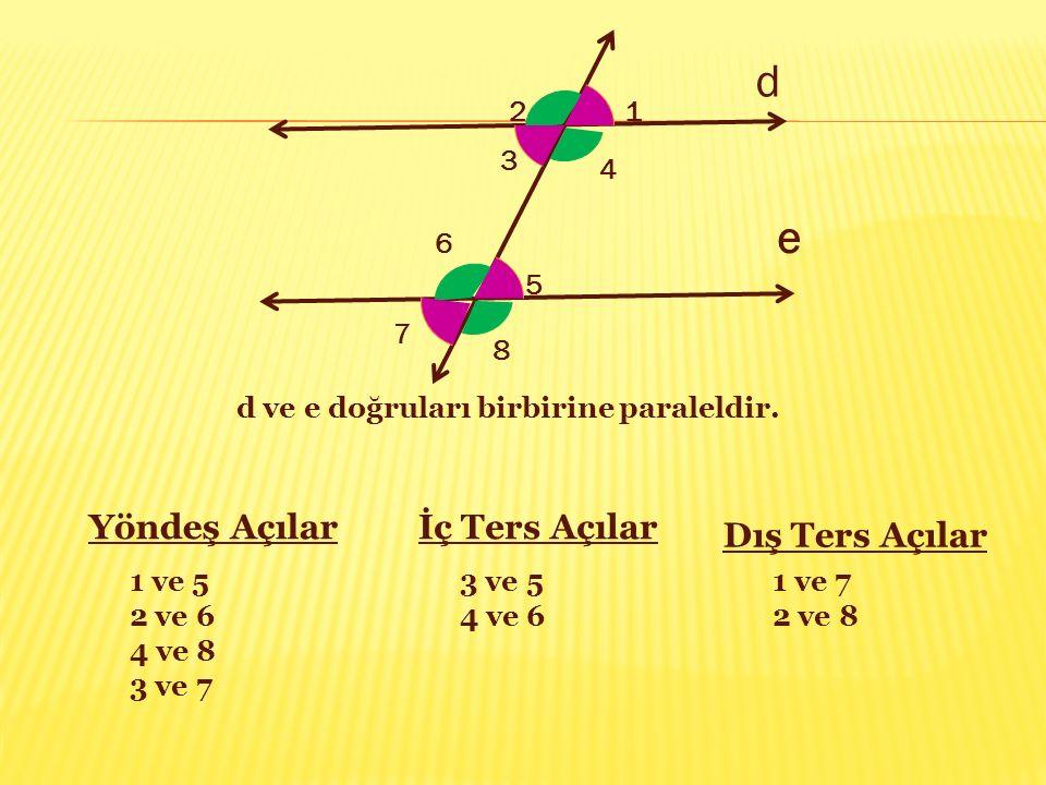 d e 12 3 4 5 6 7 8 d ve e doğruları birbirine paraleldir. Yöndeş Açılar 1 ve 5 2 ve 6 4 ve 8 3 ve 7 İç Ters Açılar 3 ve 5 4 ve 6 Dış Ters Açılar 1 ve