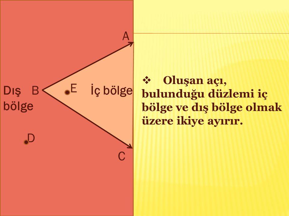 İç bölgeDış bölge A B C D E  Oluşan açı, bulunduğu düzlemi iç bölge ve dış bölge olmak üzere ikiye ayırır.
