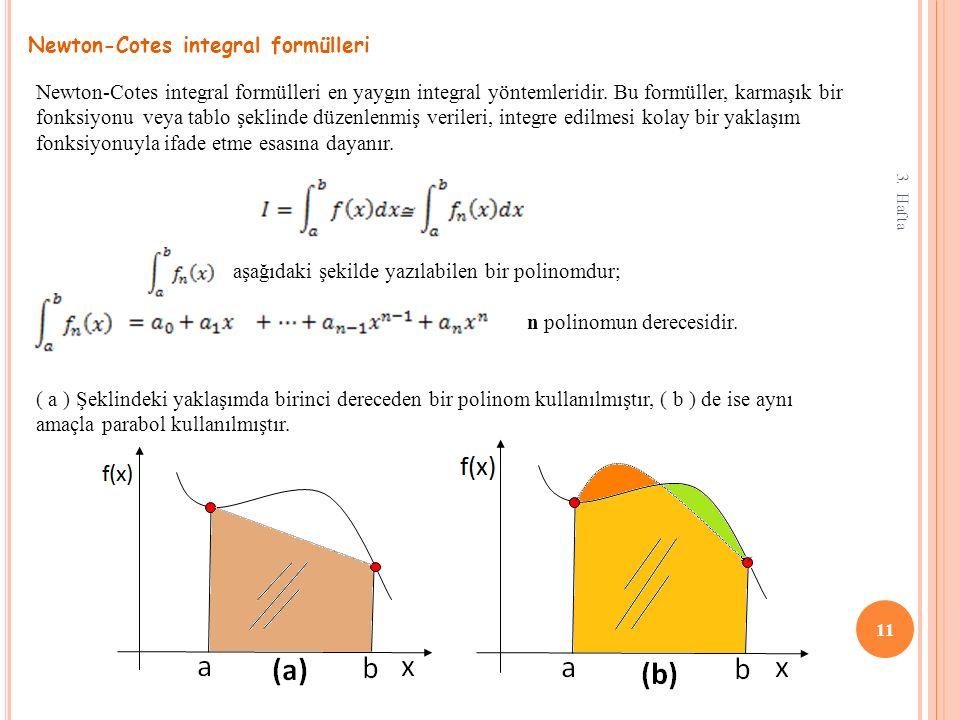 3. Hafta 11 Newton-Cotes integral formülleri Newton-Cotes integral formülleri en yaygın integral yöntemleridir. Bu formüller, karmaşık bir fonksiyonu