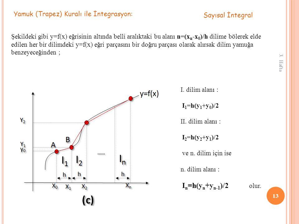 3. Hafta 13 Şekildeki gibi y=f(x) eğrisinin altında belli aralıktaki bu alanı n=(x n -x 0 )/h dilime bölerek elde edilen her bir dilimdeki y=f(x) eğri