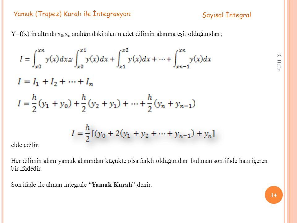 3. Hafta 14 Y=f(x) in altında x 0,x n aralığındaki alan n adet dilimin alanına eşit olduğundan ; elde edilir. Her dilimin alanı yamuk alanından küçükt