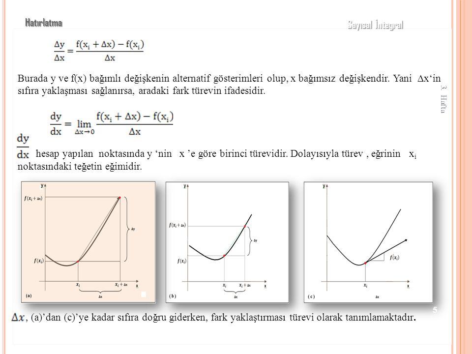 Burada y ve f(x) bağımlı değişkenin alternatif gösterimleri olup, x bağımsız değişkendir.