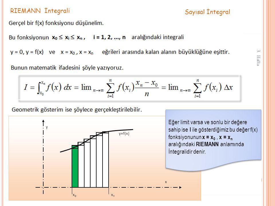 RIEMANN İntegrali Sayısal İntegral x0x0 xnxn y=f(x) x y Eğer limit varsa ve sonlu bir değere sahip ise I ile gösterdiğimiz bu değer f(x) fonksiyonunun x = x 0, x = x n aralığındaki RIEMANN anlamında İntegralidir denir.