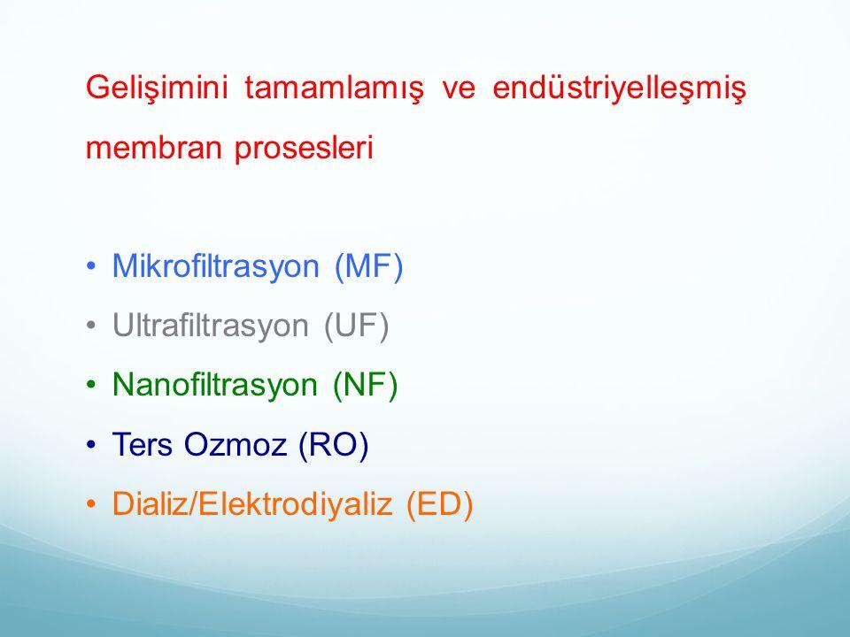 Gelişimini tamamlamış ve endüstriyelleşmiş membran prosesleri Mikrofiltrasyon (MF) Ultrafiltrasyon (UF) Nanofiltrasyon (NF) Ters Ozmoz (RO) Dializ/Ele