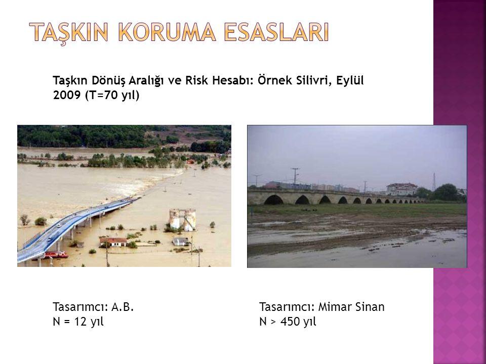 Taşkın Dönüş Aralığı ve Risk Hesabı: Örnek Silivri, Eylül 2009 (T=70 yıl) Tasarımcı: A.B. N = 12 yıl Tasarımcı: Mimar Sinan N > 450 yıl