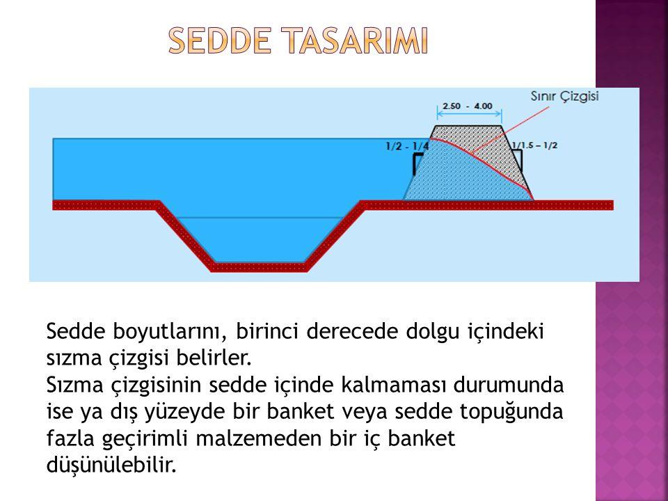 Sedde boyutlarını, birinci derecede dolgu içindeki sızma çizgisi belirler. Sızma çizgisinin sedde içinde kalmaması durumunda ise ya dış yüzeyde bir ba
