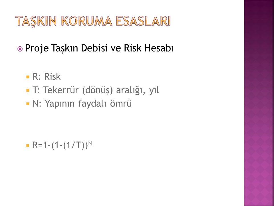  Proje Taşkın Debisi ve Risk Hesabı  R: Risk  T: Tekerrür (dönüş) aralığı, yıl  N: Yapının faydalı ömrü  R=1-(1-(1/T)) N
