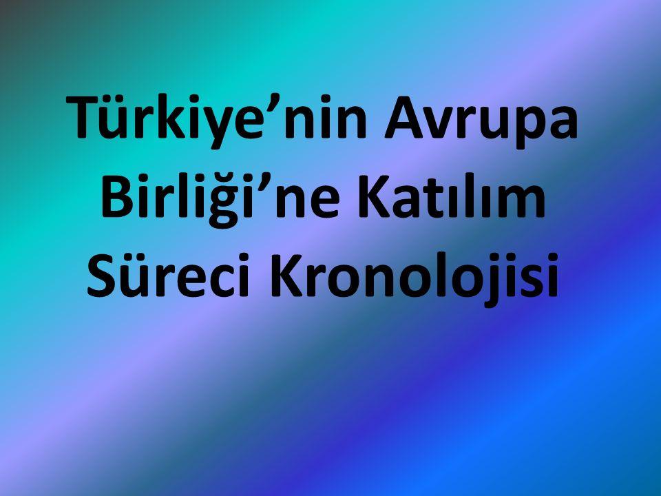31 Temmuz 1959:Türkiye, AET'ye ortaklık için başvurdu.