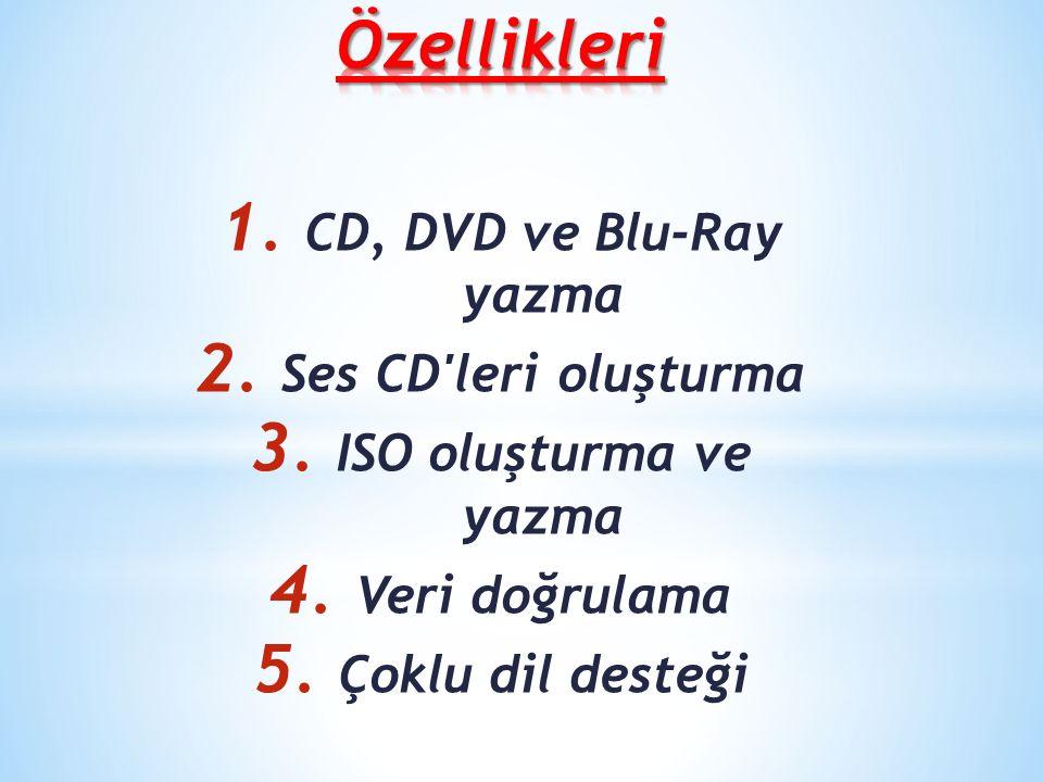 1. CD, DVD ve Blu-Ray yazma 2. Ses CD leri oluşturma 3.