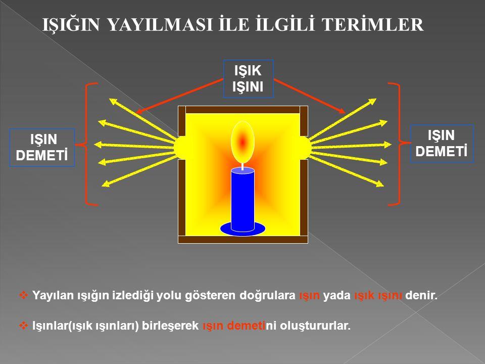 IŞIK IŞINI IŞIN DEMETİ  Yayılan ışığın izlediği yolu gösteren doğrulara ışın yada ışık ışını denir.  Işınlar(ışık ışınları) birleşerek ışın demetini