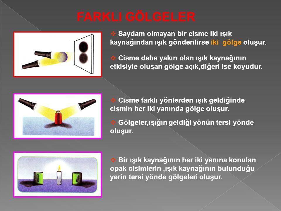 FARKLI GÖLGELER  Saydam olmayan bir cisme iki ışık kaynağından ışık gönderilirse iki gölge oluşur.  Cisme daha yakın olan ışık kaynağının etkisiyle