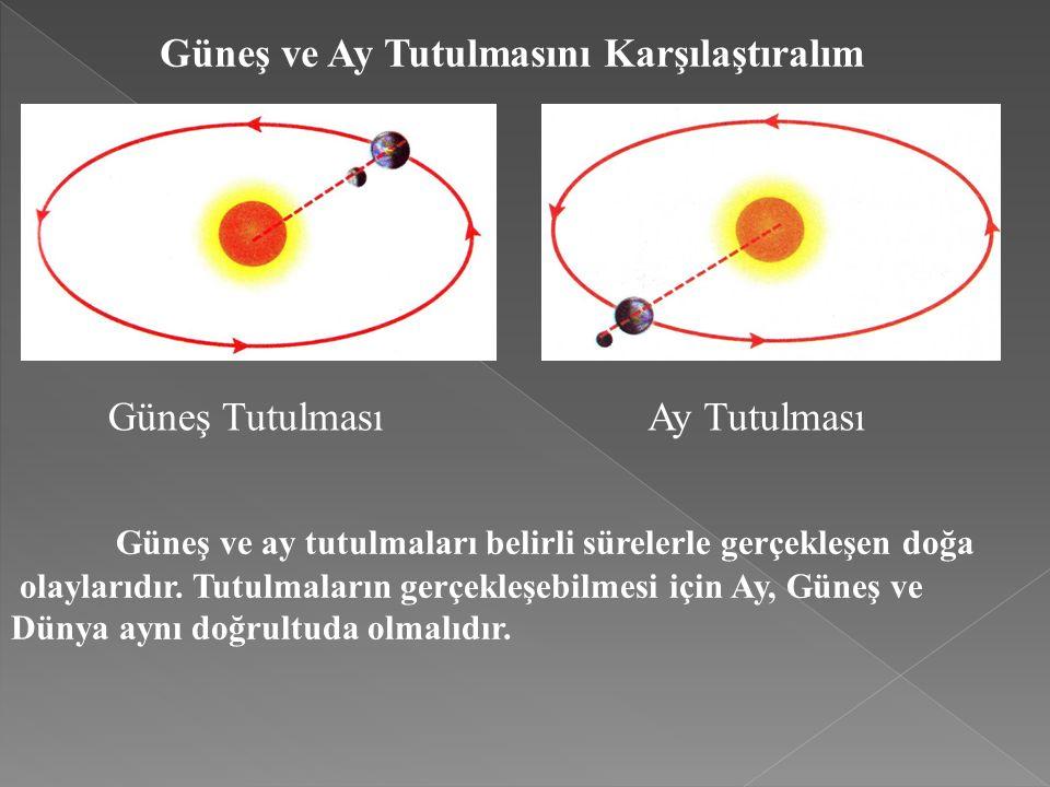 Güneş TutulmasıAy Tutulması Güneş ve Ay Tutulmasını Karşılaştıralım Güneş ve ay tutulmaları belirli sürelerle gerçekleşen doğa olaylarıdır. Tutulmalar