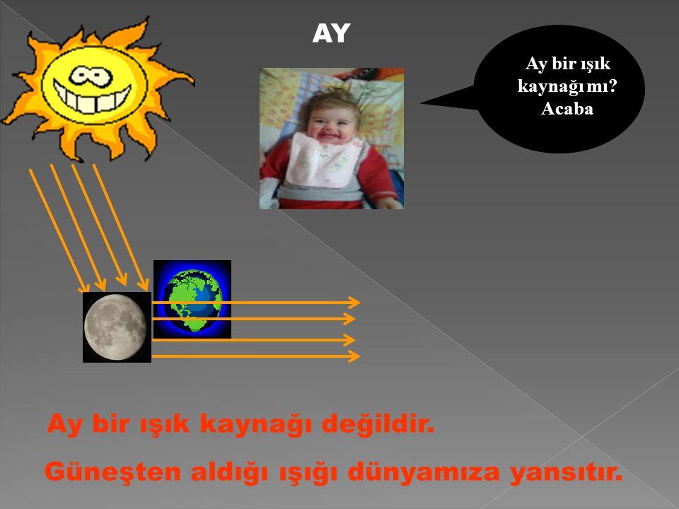 Ay bir ışık kaynağı değildir. AY Güneşten aldığı ışığı dünyamıza yansıtır. Ay bir ışık kaynağı mı? Acaba