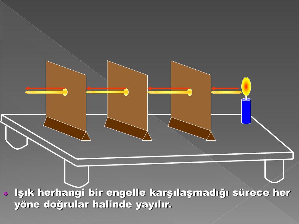 Işık neden yayılmadı.Işık neden yayılmadı. Kartonlar doğrusal olmadığından ışık yayılmaz.