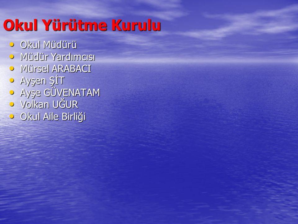 OKUYAN ÖZTAŞ KAMPANYASI PROJELERİ 1. Al Götür Oku Getir projesi 2.