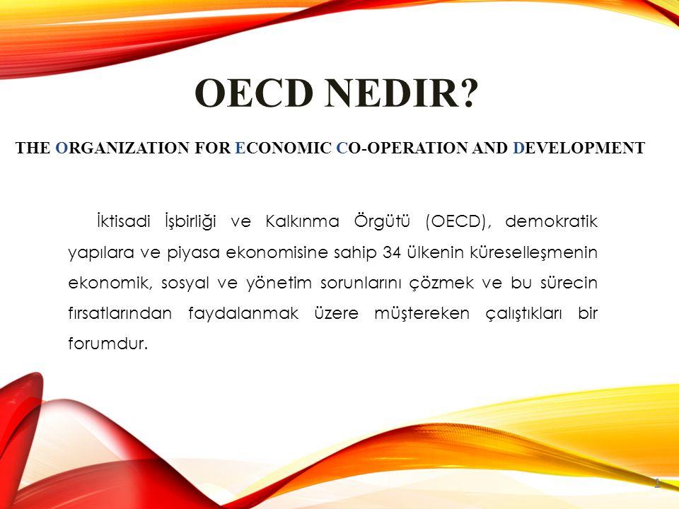 OECD NEDIR.