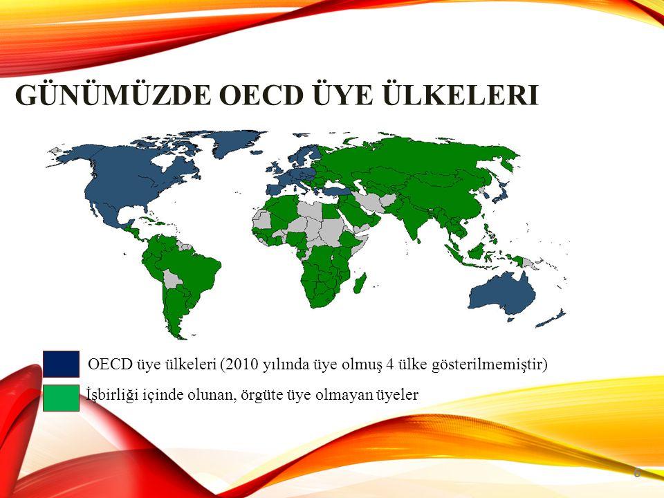 GÜNÜMÜZDE OECD ÜYE ÜLKELERI 6 OECD üye ülkeleri (2010 yılında üye olmuş 4 ülke gösterilmemiştir) İşbirliği içinde olunan, örgüte üye olmayan üyeler