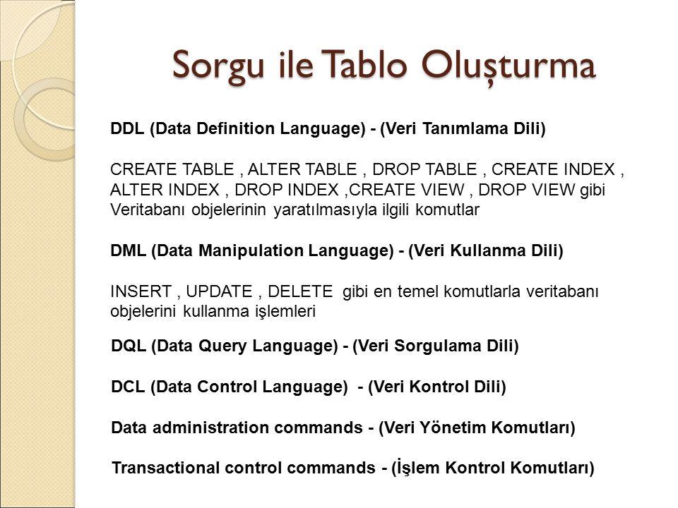 Sorgu ile Tablo Oluşturma DDL (Data Definition Language) - (Veri Tanımlama Dili) CREATE TABLE, ALTER TABLE, DROP TABLE, CREATE INDEX, ALTER INDEX, DRO