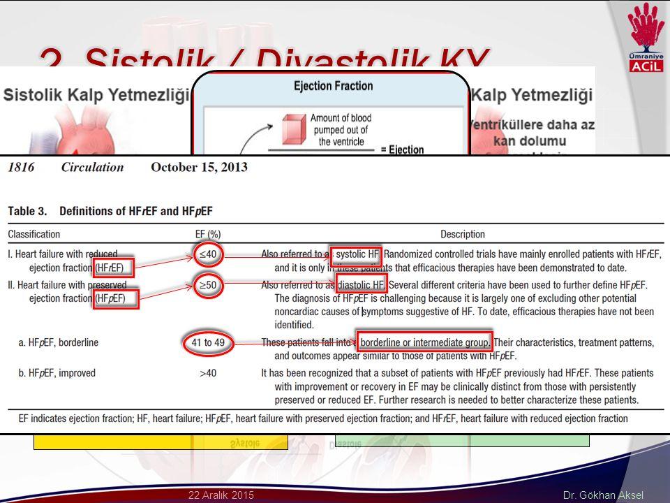 Dr. Gökhan Aksel22 Aralık 2015  Sistolik disfonksiyon kontraktilite bozukluğu ile ilişkilidir.