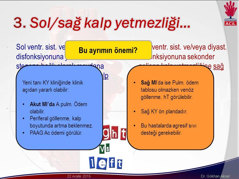 Dr. Gökhan Aksel22 Aralık 2015 Sol ventr. sist. ve/veya diyas.