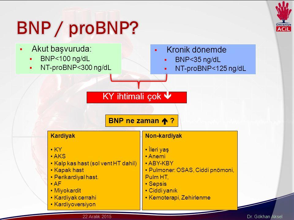 Dr. Gökhan Aksel22 Aralık 2015  Akut başvuruda:  BNP<100 ng/dL  NT-proBNP<300 ng/dL  Kronik dönemde  BNP<35 ng/dL  NT-proBNP<125 ng/dL KY ihtima