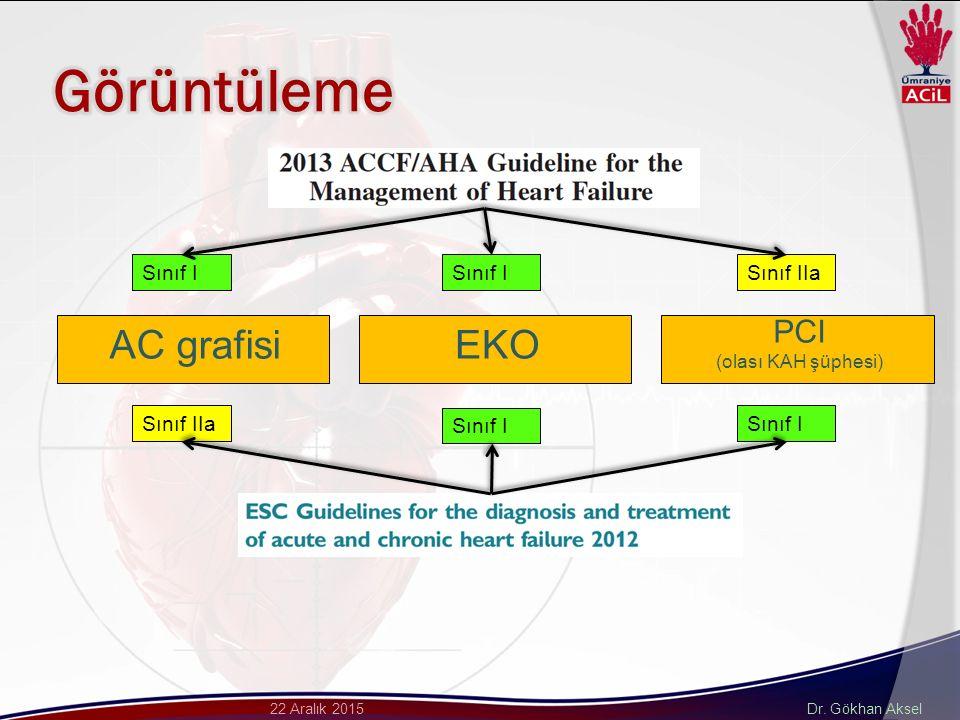 Dr. Gökhan Aksel22 Aralık 2015 AC grafisi Sınıf I EKO PCI (olası KAH şüphesi) Sınıf IIaSınıf I Sınıf IIa