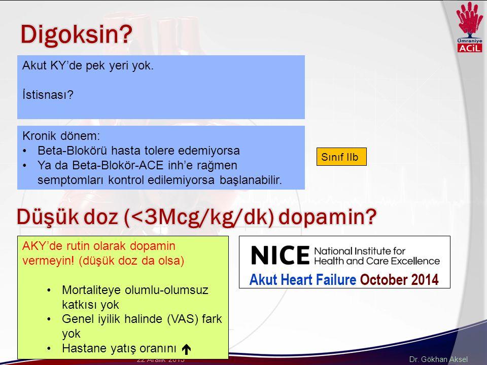 Dr. Gökhan Aksel22 Aralık 2015 Akut KY'de pek yeri yok.