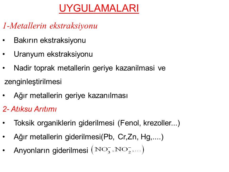 UYGULAMALARI 1-Metallerin ekstraksiyonu Bakırın ekstraksiyonu Uranyum ekstraksiyonu Nadir toprak metallerin geriye kazanilmasi ve zenginleştirilmesi Ağır metallerin geriye kazanılması 2- Atıksu Arıtımı Toksik organiklerin giderilmesi (Fenol, krezoller...) Ağır metallerin giderilmesi(Pb, Cr,Zn, Hg,....) Anyonların giderilmesi