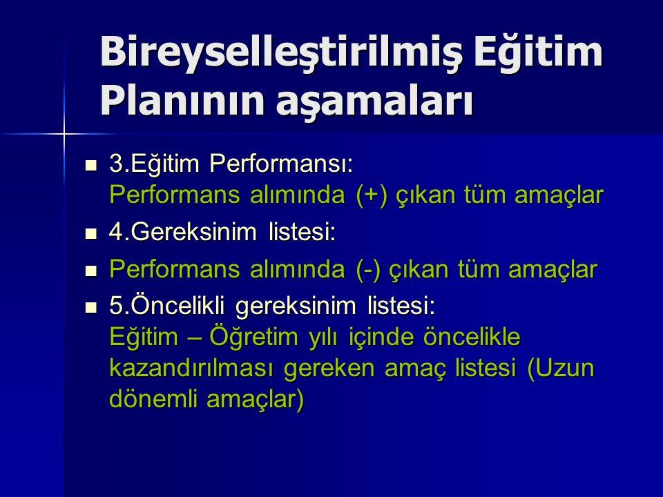 Bireyselleştirilmiş Eğitim Planının aşamaları 3.Eğitim Performansı: Performans alımında (+) çıkan tüm amaçlar 3.Eğitim Performansı: Performans alımında (+) çıkan tüm amaçlar 4.Gereksinim listesi: 4.Gereksinim listesi: Performans alımında (-) çıkan tüm amaçlar Performans alımında (-) çıkan tüm amaçlar 5.Öncelikli gereksinim listesi: Eğitim – Öğretim yılı içinde öncelikle kazandırılması gereken amaç listesi (Uzun dönemli amaçlar) 5.Öncelikli gereksinim listesi: Eğitim – Öğretim yılı içinde öncelikle kazandırılması gereken amaç listesi (Uzun dönemli amaçlar)