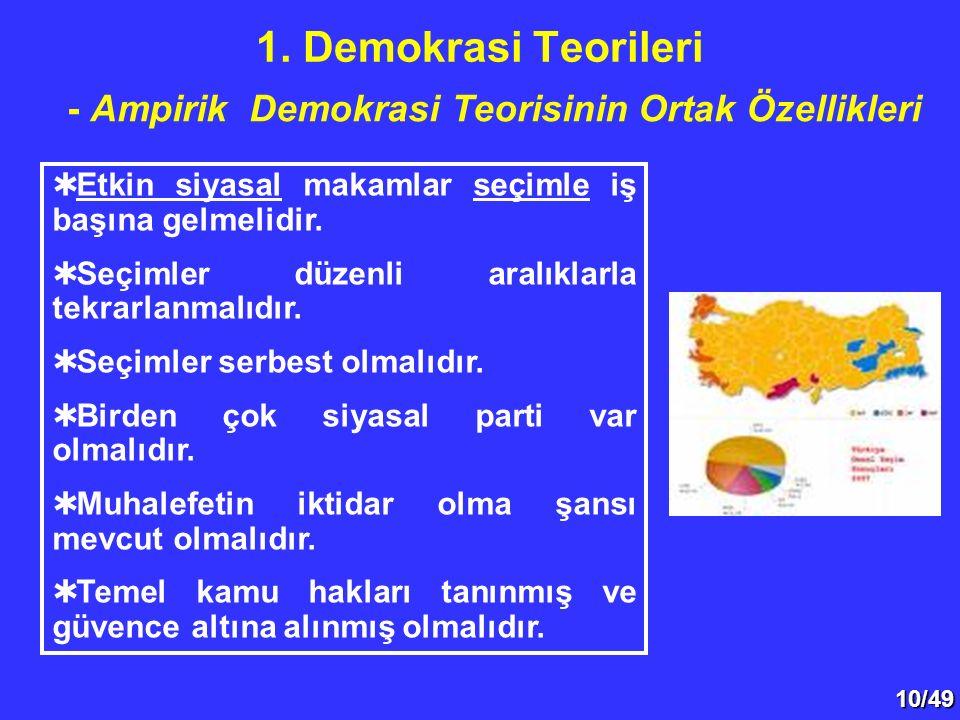 10/49 - Ampirik Demokrasi Teorisinin Ortak Özellikleri  Etkin siyasal makamlar seçimle iş başına gelmelidir.  Seçimler düzenli aralıklarla tekrarlan