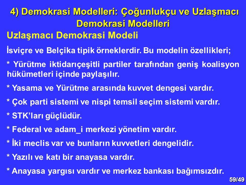 59/49 Uzlaşmacı Demokrasi Modeli 4) Demokrasi Modelleri: Çoğunlukçu ve Uzlaşmacı Demokrasi Modelleri 4) Demokrasi Modelleri: Çoğunlukçu ve Uzlaşmacı Demokrasi Modelleri İsviçre ve Belçika tipik örneklerdir.